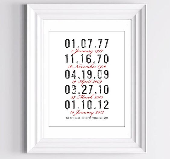 important dates framed etsy - Google Search
