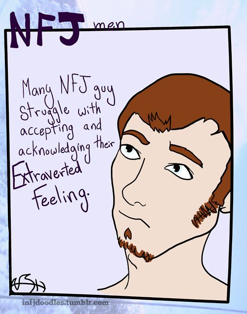 The need to extravert your feelings in a world that is at odds with emotional men, isn't an easy thing.I know one NFJ male that seems to be truly okay with his emotional core, he's 35. It can take a while.