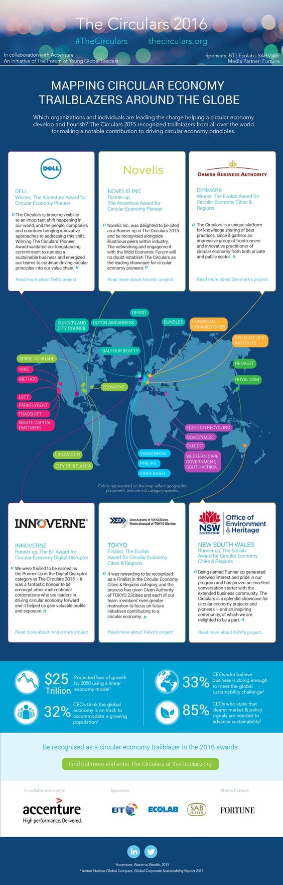 [Infographic] Mapping Circular Economy Trailblazers Around the World
