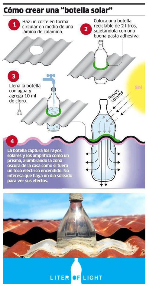 Iluminación solar con botellas de plástico