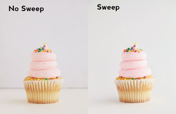 simple small product sweep sweep vs no sweep2 A Portable And Inexpensive Seamless Background System