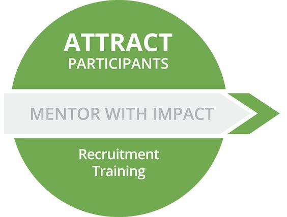 Attract participants to your mentoring program