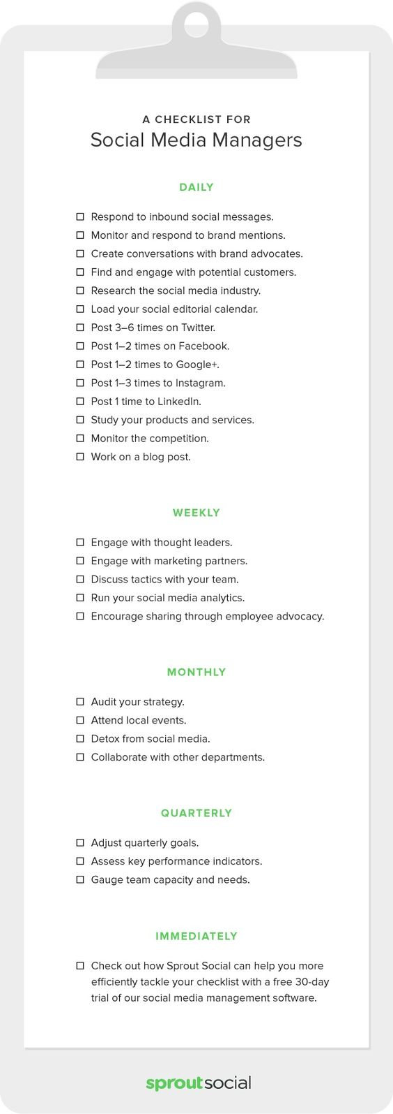 To-Do List for Social Media Managers [INFOGRAPHIC] | Social Media Today #socialmedia #infographic