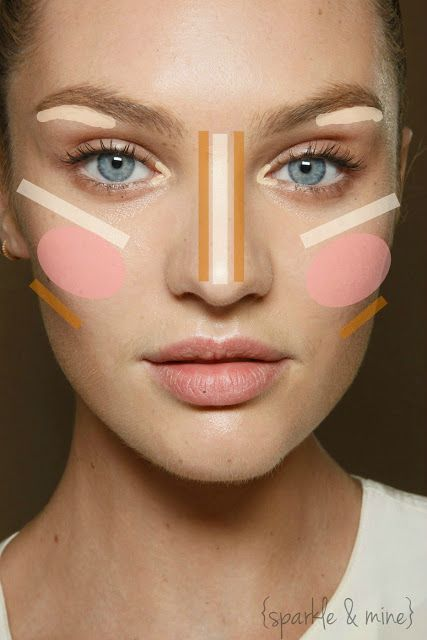 How-To: Highlight And Contour Like A Model! Really Great