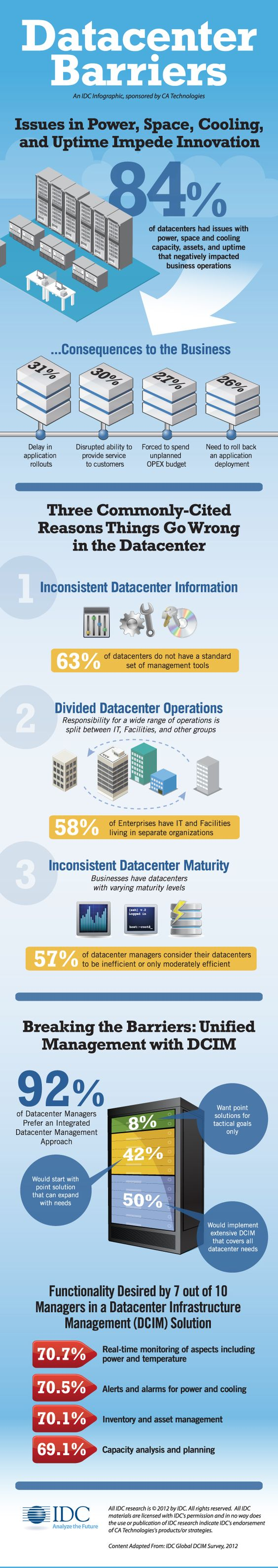 Why Data Center Infrastructure Management Is More Important Than Ever #Infographic