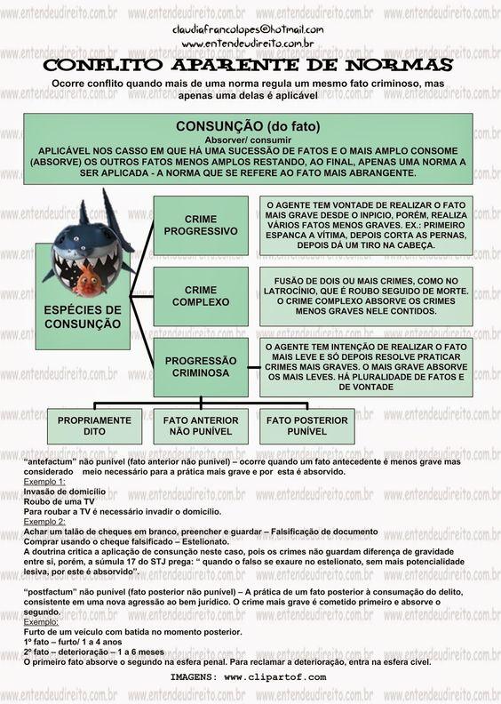 ENTENDEU DIREITO OU QUER QUE DESENHE ???: CONFLITO APARENTE DE NORMAS