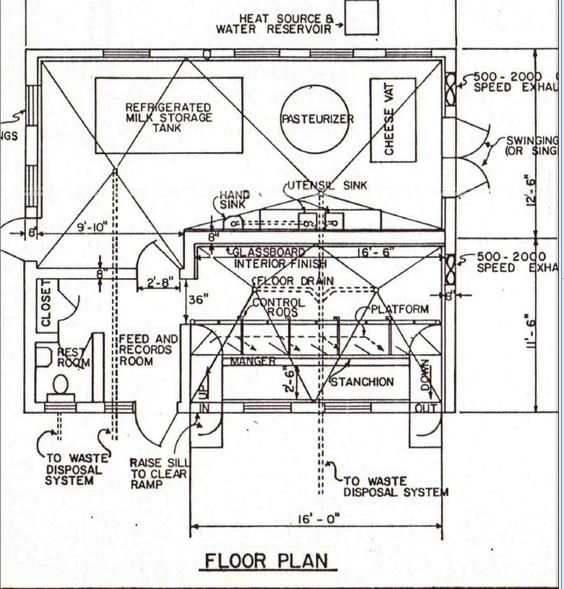 Goat milking parlor and cheese plant free building plans for Dairy barn plans