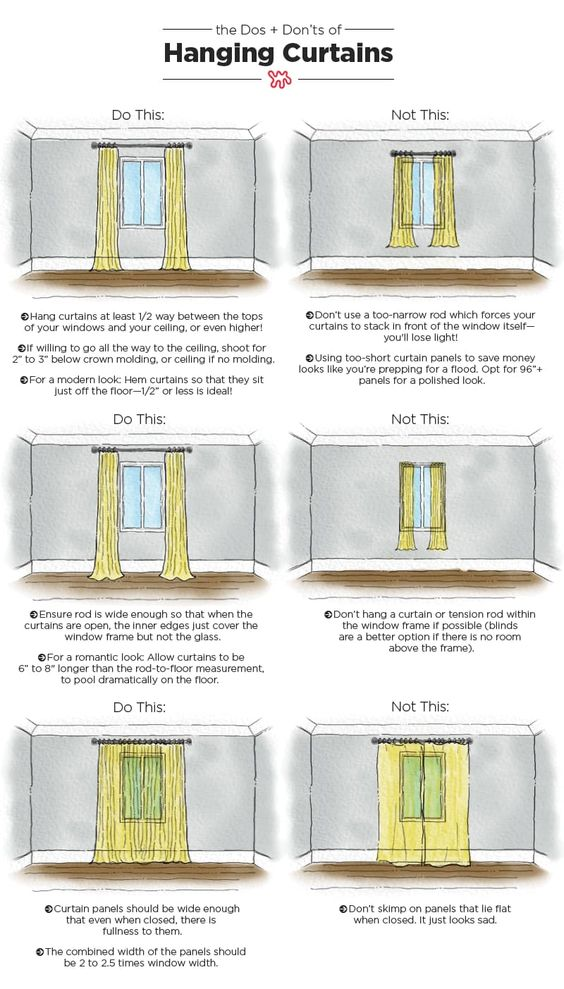 Curtains and how to hang them correctly.