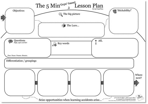 Classroom Design For Discussion Based Teaching ~ The o jays awesome and on pinterest