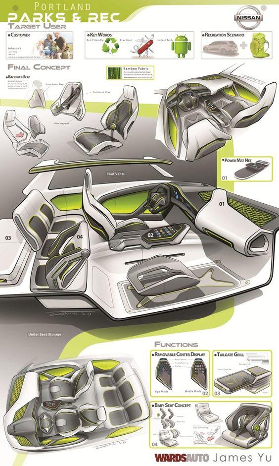 Sketches we like digital sketch wacom for Hill james design d interieur