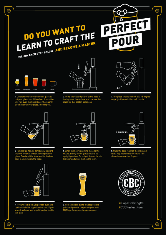 4591_Perfect Pour Infographic_05-01