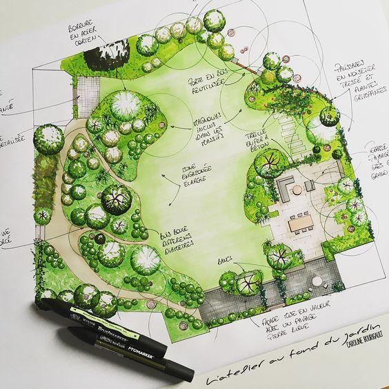 Croquis détaillé de l'aménagement d'un jardin par un paysagiste