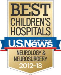 Disruptive Behavioral Disorders - Symptoms, Tests, Treatment  Levi's latest diagnosis