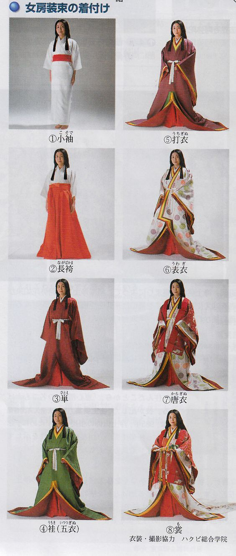 Една жена, облечена в junihitoe слой по слой .: