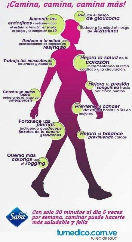 Caminar tiene muchos más beneficios de lo que te imaginas. | 23 Infografías que te ayudarán a vivir una vida más sana