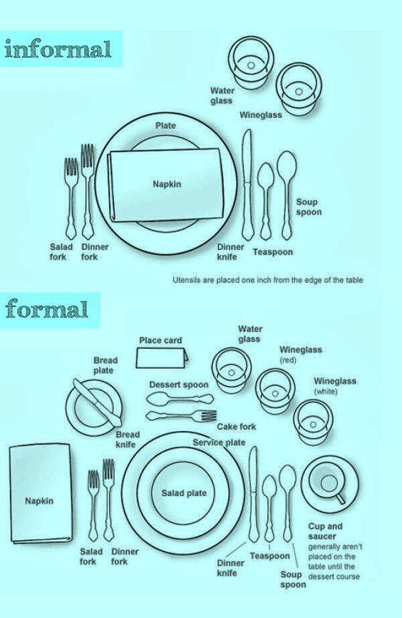formal & informal place settings cheat sheet