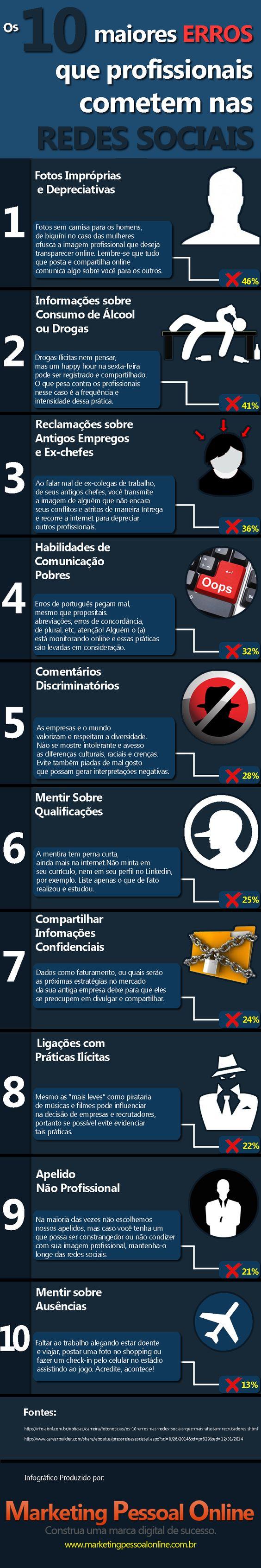 INFOGRÁFICO – Os 10 Maiores Erros que Profissionais Cometem nas Redes Sociais | Marketing Pessoal Online