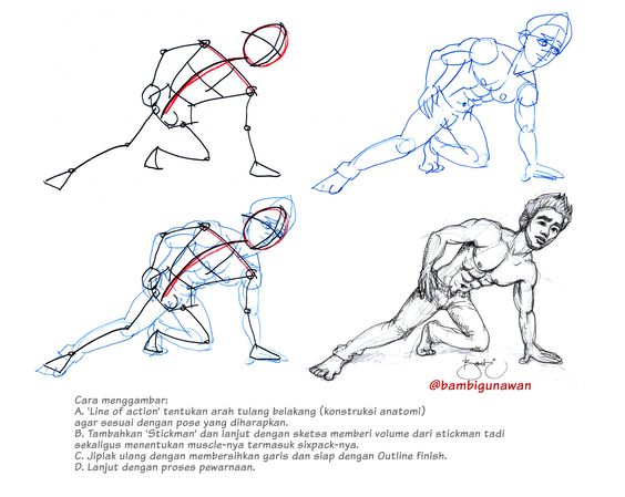 Tutorial how to draw Asian muscle by #masbambi #cartoon #caricature #muscle #animationdrawing #karakter #asianmuscles #lmen #drawing #hunkart #asianhunks #sixpack #sixpacks #asianhunk #sketch #sketsa #doodles #doodle #doodle #tutorial #howtodraw