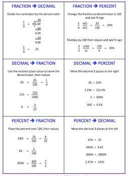 Fraction Decimal Percent Conversion Cheat Sheet AndOr Foldable