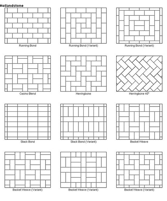 Kitchen Layout Templates 6 Different Designs: Notice Two Types Of Herringbone One Regular Herringbone