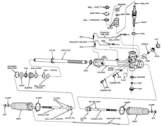 Diagram Of Rack And Pinion