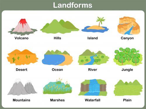 Landforms Printable | Free printable, Islands and Read more