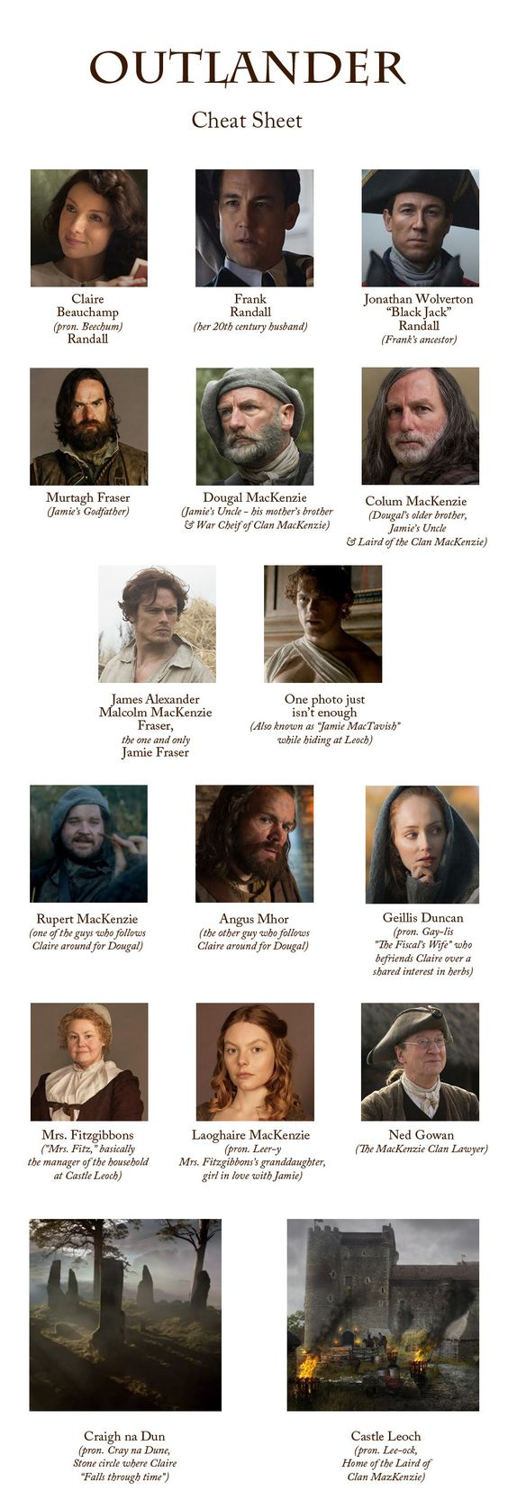 Some of my friends haven't read the Outlander books & get confused about the characters, so I made them a reference guide...thought I'd share in case anyone else found it helpful. Could have left Jamie & Claire off, since everyone knows who they are ;) #Outlander