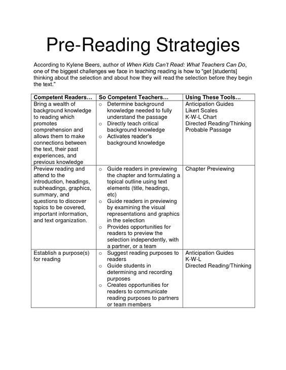 Pictures Active Reading Strategies Worksheet - Studioxcess