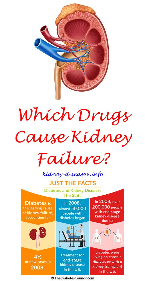 Chronic Kidney Disease Foods To Eat Polycystic Kidney Disease Kidney Symptoms Renal Disease