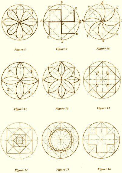 Armenian Symbols of Et...