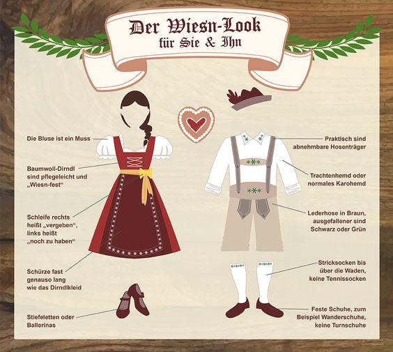 O'zapft is! So wird ein typisches Wiesn-Outfit zusammengestellt.