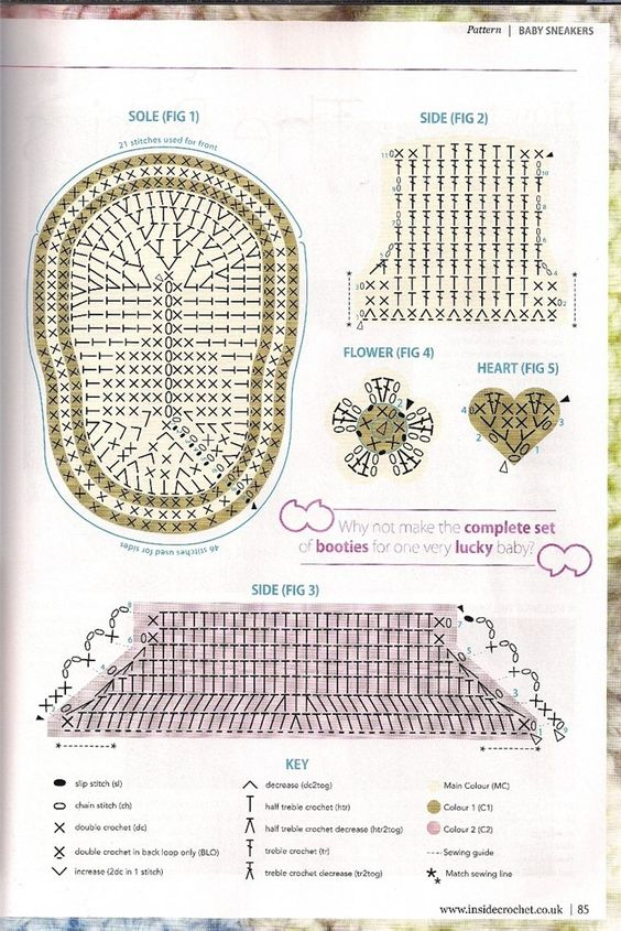 crochet sandal diagram  pinterest • the world's catalog of ideas