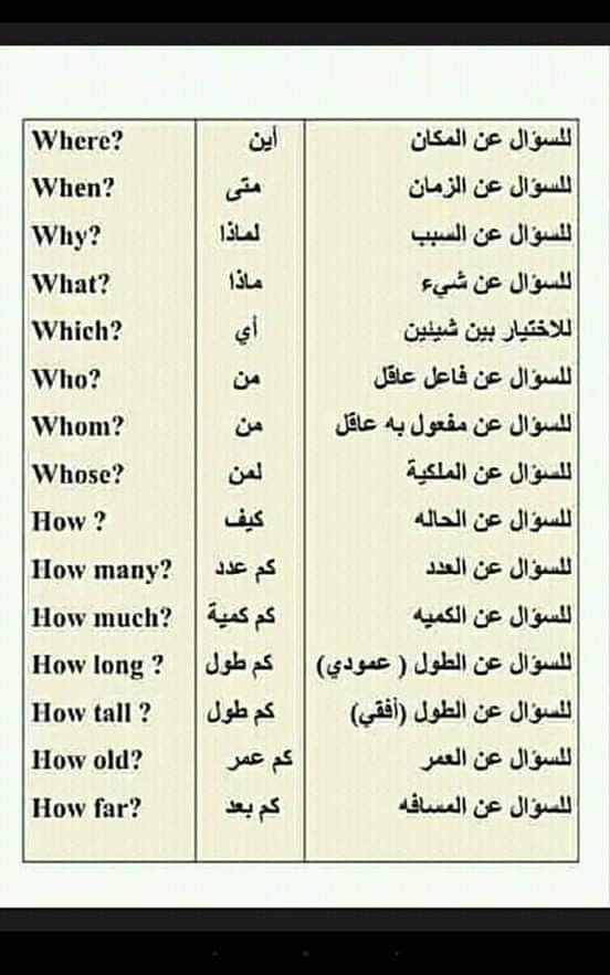Pin By Zaynab On لغة انجليزية English Language Learning Grammar Learn English Words English Phrases