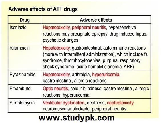 adverse effects of corticosteroids ppt