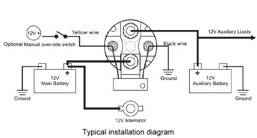 Installation diagram for battery isolator Inexpensive 12 volt Smart Battery Isolator with 150+ &s pass-through and solid-state control $73.50 | Pinterest ...