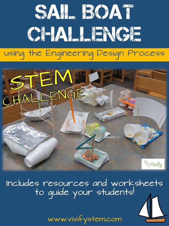 Classroom Design Process ~ Pinterest the world s catalog of ideas