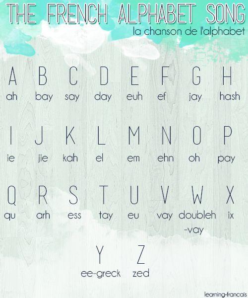 Letras em français ✏️