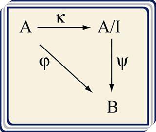 Commutative Algebra - Buscar con Google