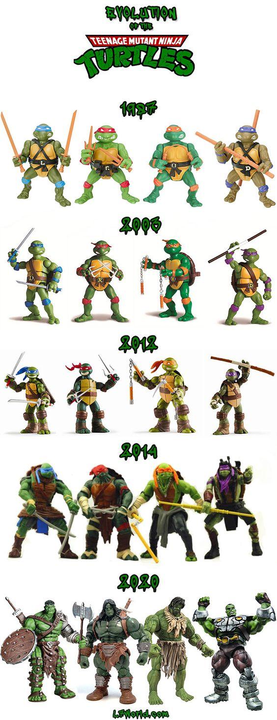 Teenage Mutant Ninja Turtles movie toys 2014: The Teenage Mutant Ninja Turtles…