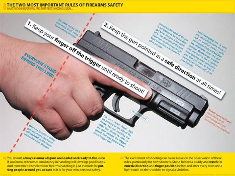 """""""The two more important rules of firearm safety"""""""