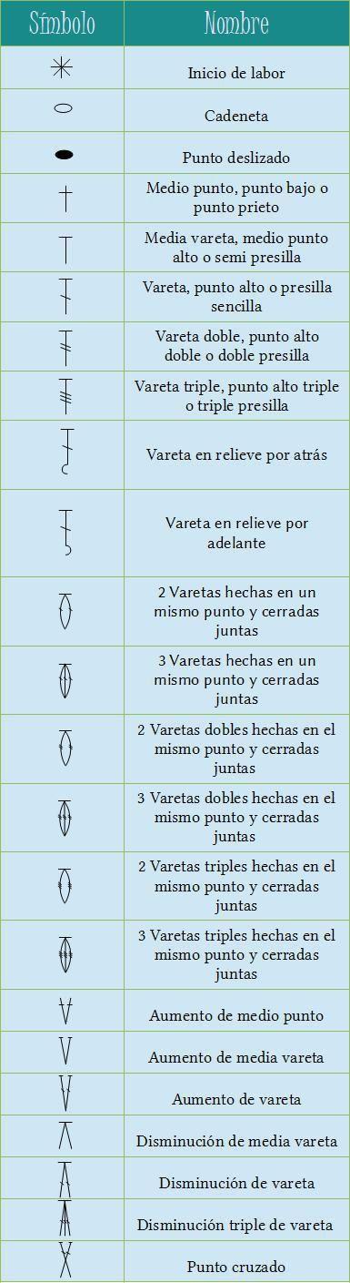 tabla de pruebas guardar como ✿⊱╮Teresa Restegui http://www.pinterest.com/teretegui/✿⊱╮