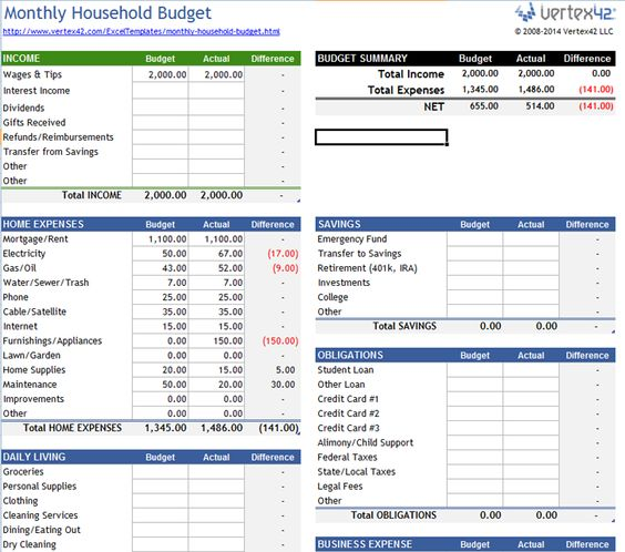 financial planning sheet excel