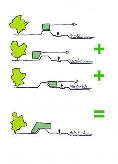 Architectural concept diagrams google search diagrams for Architectural concept definition