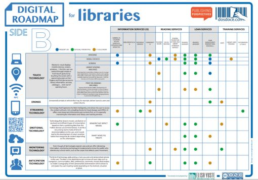 Digital Roadmap for Libraries 2, http://publishingperspectives.com/2014/08/infographic-digital-roadmap-for-libraries/