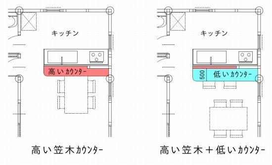 キッチン前カウンターの使い道 勉強用 編 キッチンカウンター 高さ リフォーム 間取り インテリア 収納