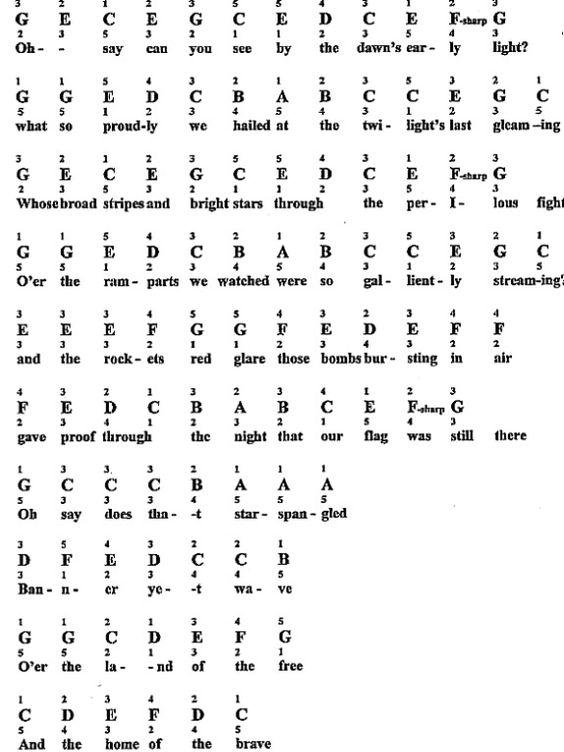 Star Spangled Banner Duet 36