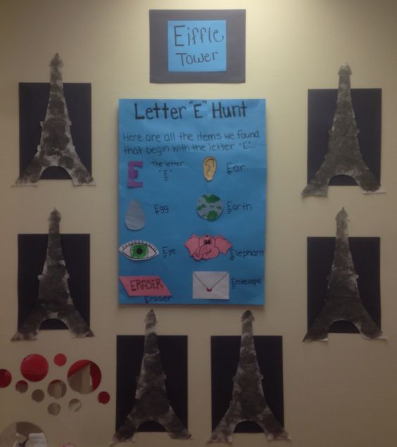 The Eiffel Tower and Ee word list display. Toddler children sponge painted their own Eiffel Tower and talked about items that begin with the letter Ee.
