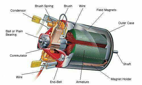 Brushed Dc Motor Magnetic Holder Fan Motor Motor