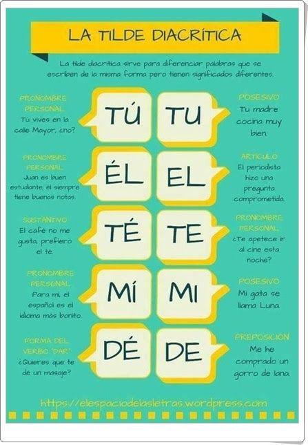 La Tilde Diacrítica Infografía De Ortografía Española Palabras De Ortografía Ortografía Planes De Lecciones De Español