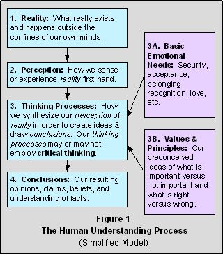 PDF  A Practical Guide to Critical Thinking  Deciding What to Do